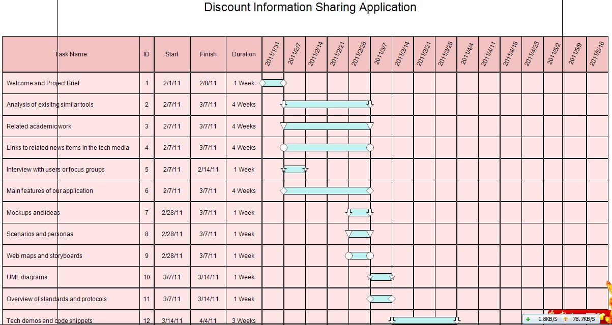 About our discap chinmpton gantt chart of development process ccuart Image collections
