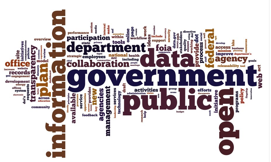 Technology Management Image: Government And Open Data At COMP6044