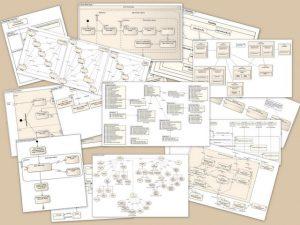 Different types fo UML document