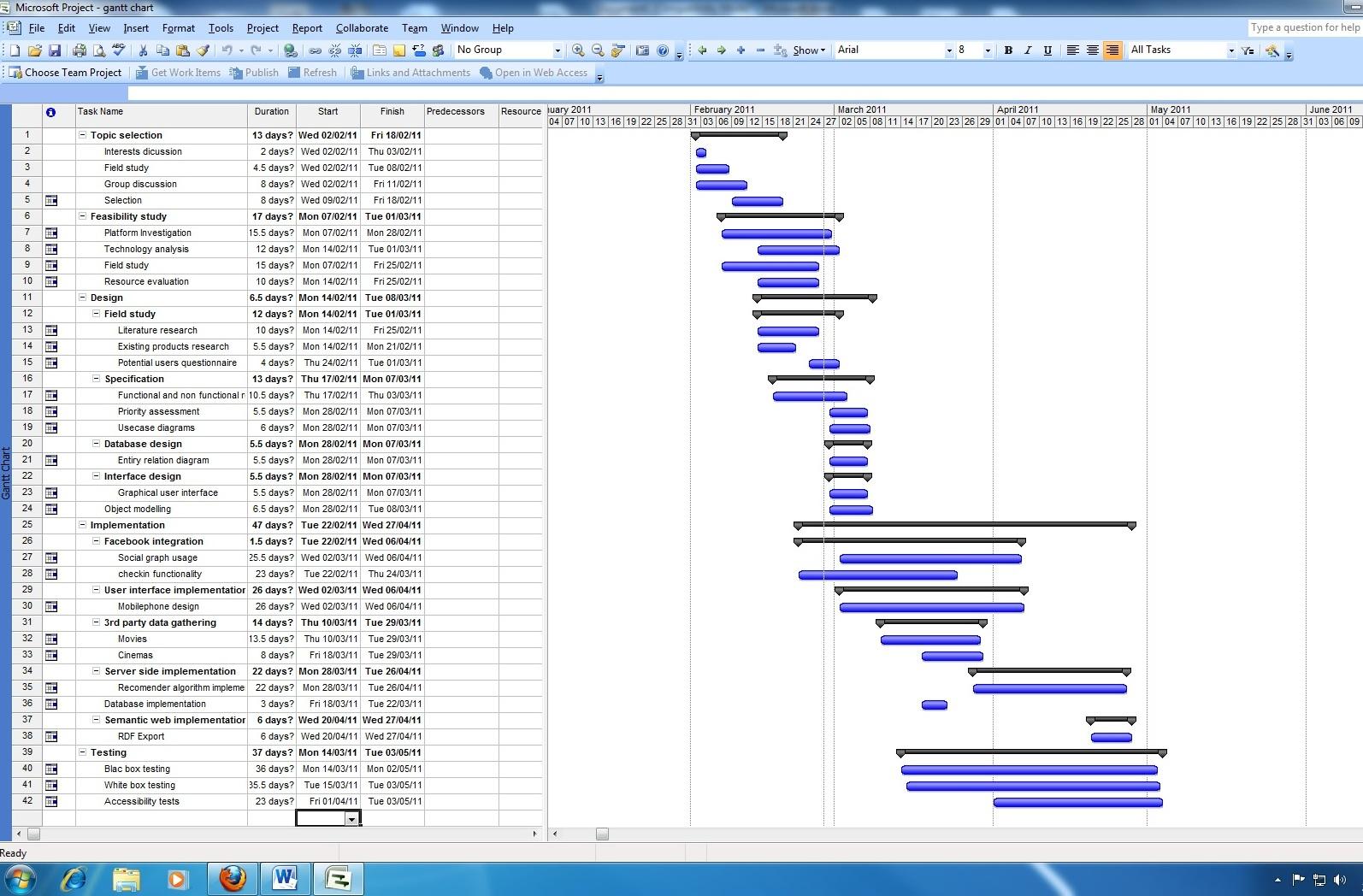 Time managment cybertube cybertube nvjuhfo Image collections