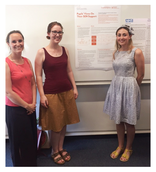 The poster for this research study won second place at the 2017 Southampton School of Psychology Post Graduate Research Conference.