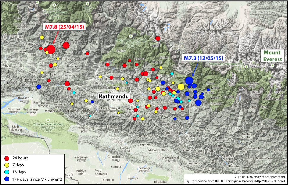 The nepal gorkha earthquake 2015 geology geophysics blog map of the aftershock epicentre locations colour coded by time since the mainshock gumiabroncs Choice Image