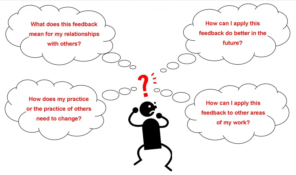 What to do with feedback feedback