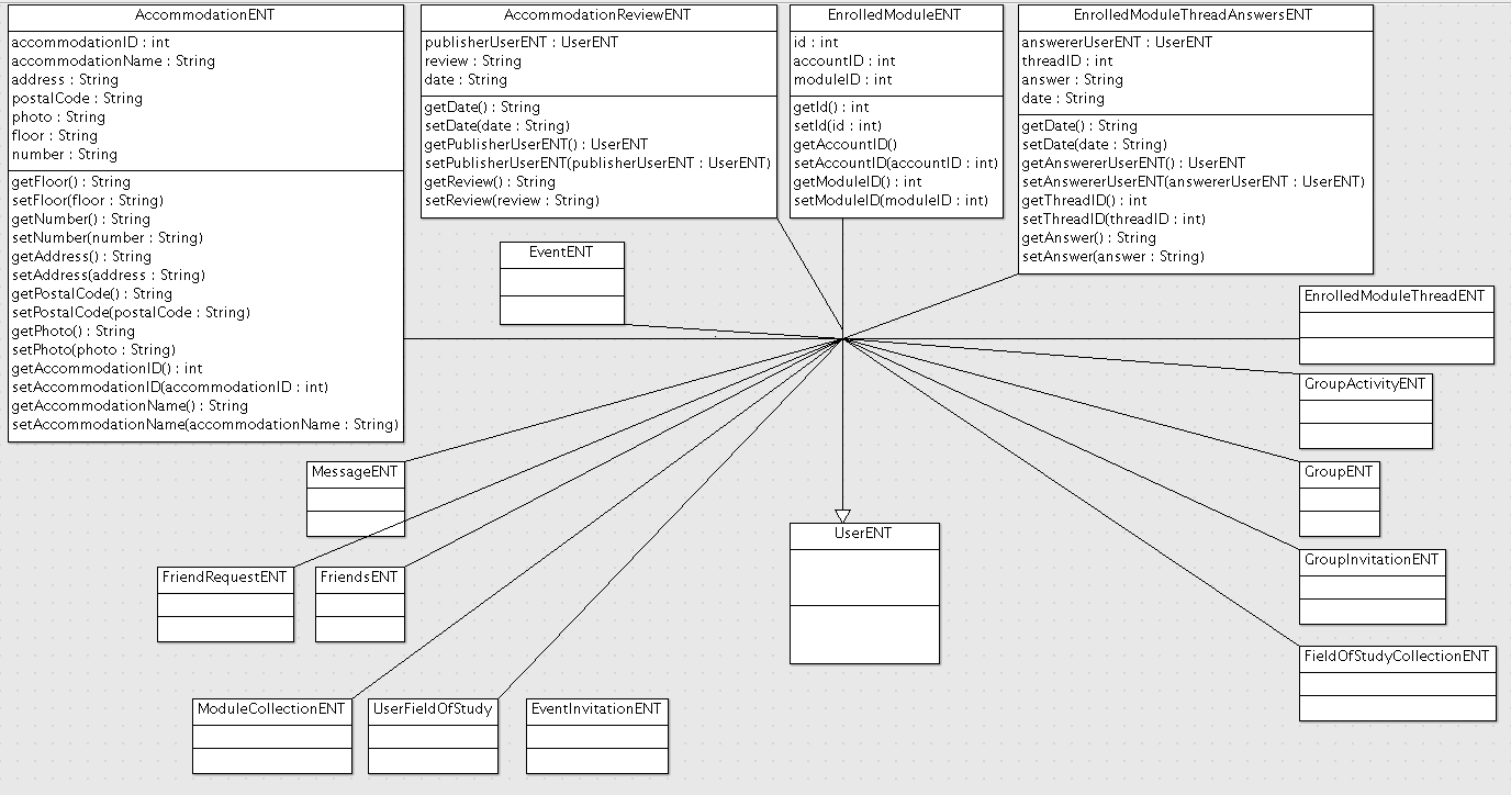 class diagram version 1