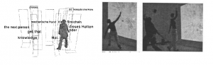 Figure 2: Involvement of physical movement in a mixed reality project [5]