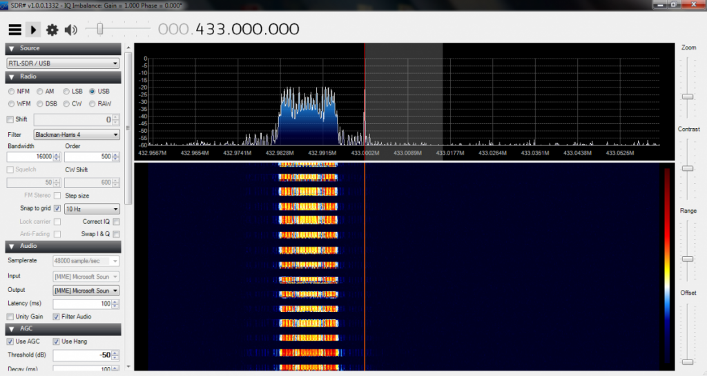 Demonstrating the operation of the subsystem using an SDR