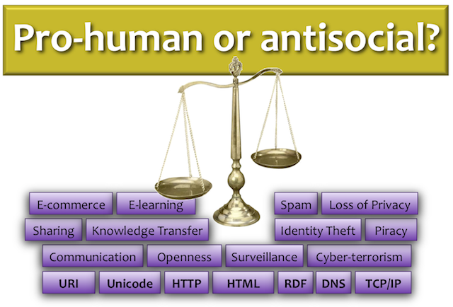 Is the Web More Pro-human or Antisocial?