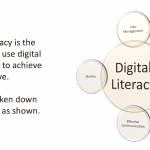 Digital Literacy First Slide