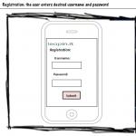 Scenarios: Users using LeapIn.it