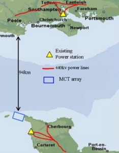 Fig. 8 - The Alderney race has a close location to main grid power infrastructure in France.
