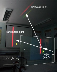 Fig. 4 - Demonstration of the basic function of a transmission hologram type HOE.