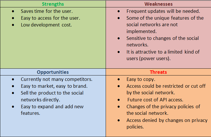 swot analysis power sector This swot is based on an analysis completed as part of the strategic planning workforce planning tool kit swot analysis examples 4  retail sector is becoming.